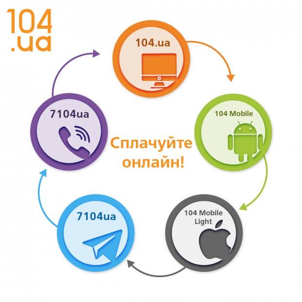 Более 102 тыс клиентов АО «Днепропетровскгаз» ни разу не заплатили за доставку газа