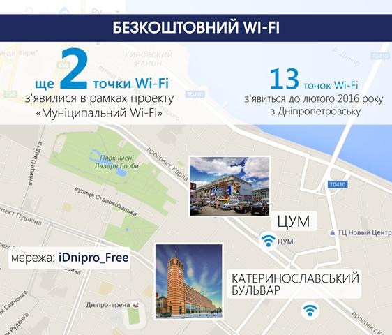 Днепропетровцам добавили новые зоны муниципального Wi-Fi