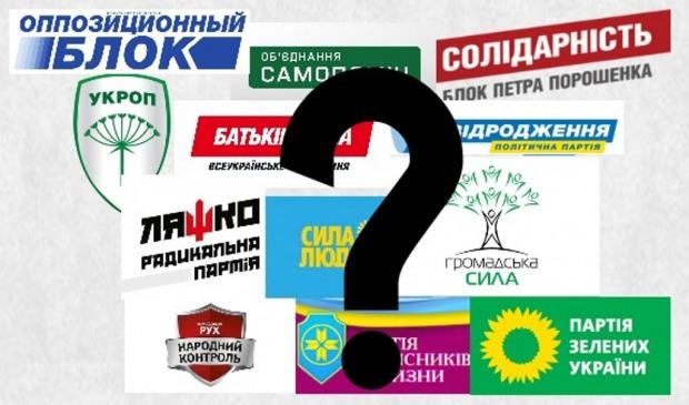 Какие партии «вошли» в города областного значения на юге и западе Днепропетровщины