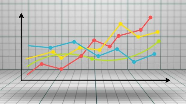 Облуправління статистики оприлюднило результати аналізу цін на товари та послуги