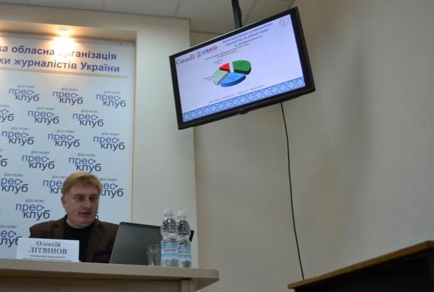 Официальный финотчет Филатова по выборам до сих пор не обнародован