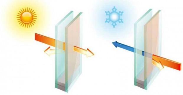 Енергоефективні вікна з поглядом у майбутнє