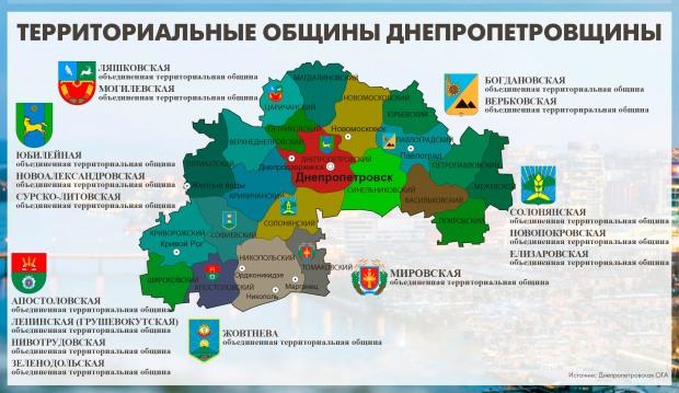 Доход объединенных общин Днепропетровщины: есть ли будущее у децентрализации