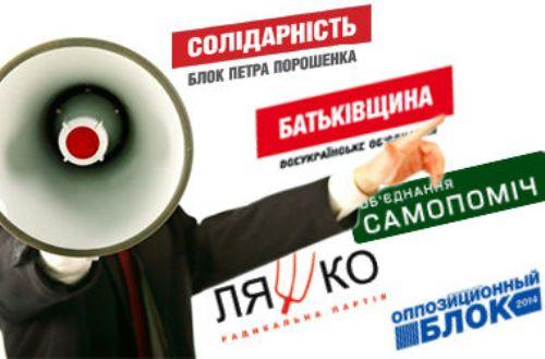Местные советы «заселят» преимущественно депутаты «Батькивщины» и «БПП»