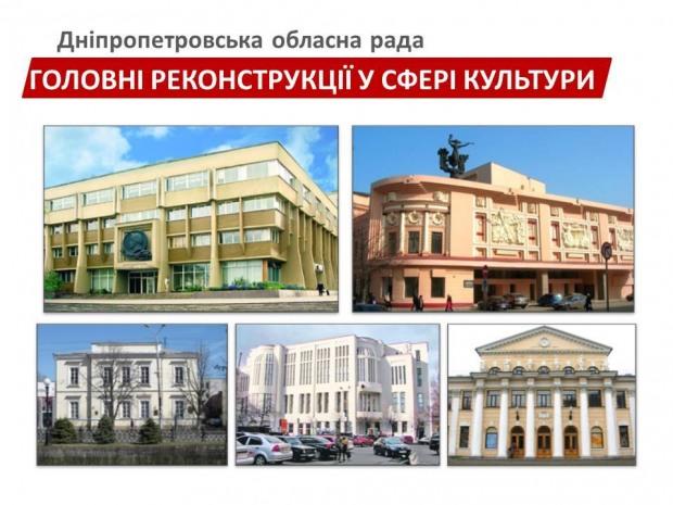 Каким культурным учреждениям Днепропетровщины облсовет выделил миллионы