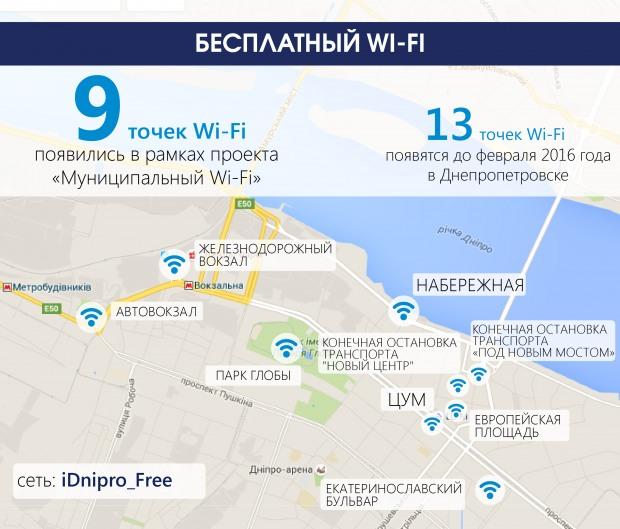 Днепропетровск становится зоной бесплатного Wi-Fi
