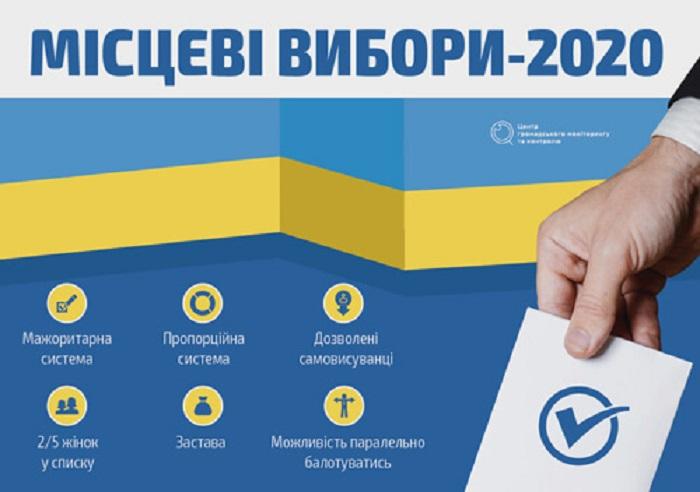 Вибори в Дніпрі: парламентські партії назвали своїх кандидатів до міськради