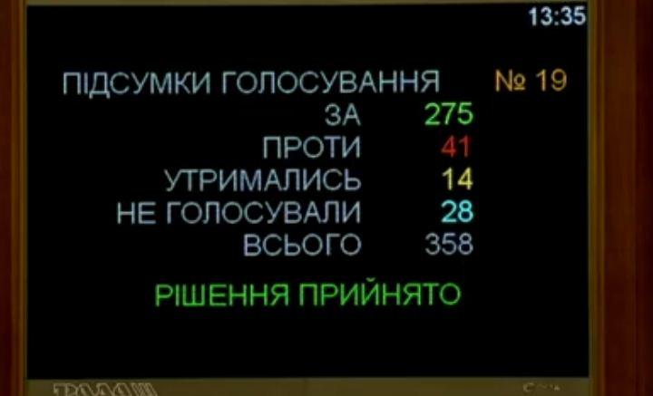 Верховна Рада ухвалила бюджет-2021