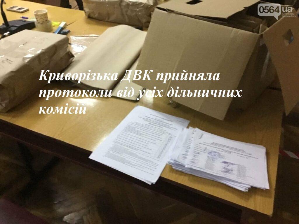 Криворізька міська комісія прийняла протоколи від усіх дільничних комісій (фото)