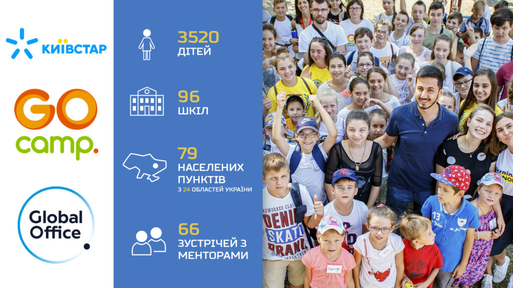 Київстар і Global Office «прокачають» навички підприємництва українських підлітків