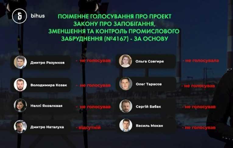 В Раді з'явилась «група Разумкова» голосування якої сходяться з інтересами Ахметова – bihus.info